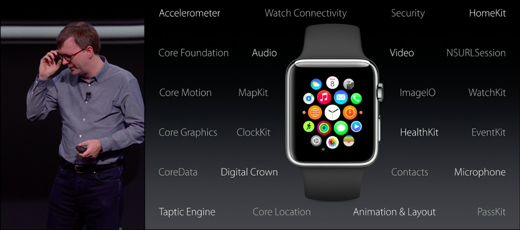 watchOS-NewAPIs